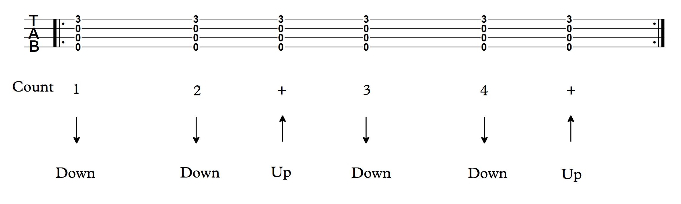 Strumming Pattern 3