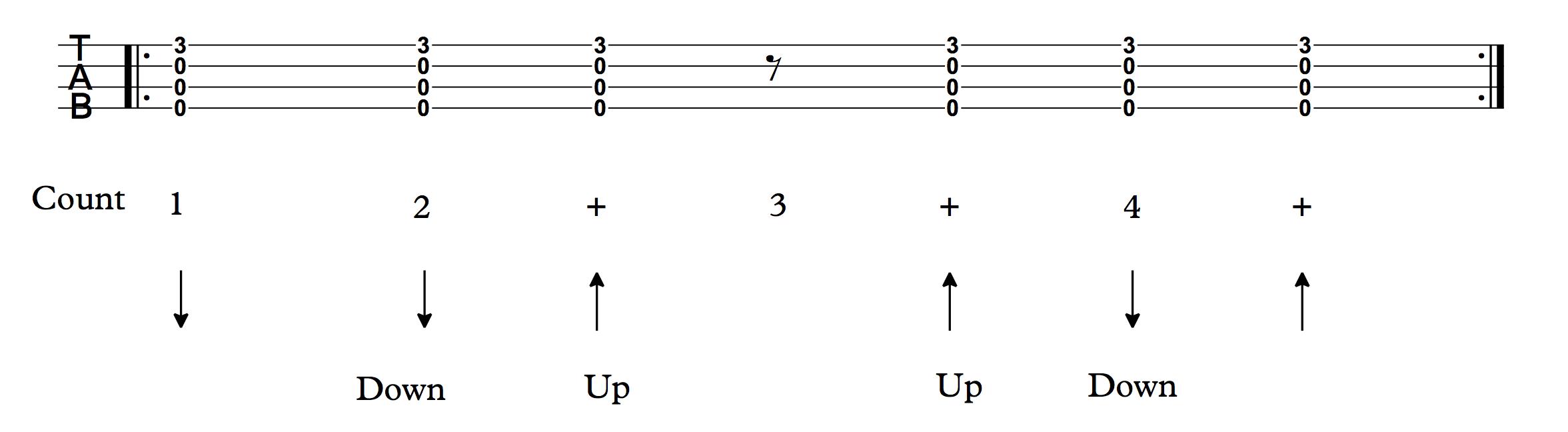 Strumming Pattern 5