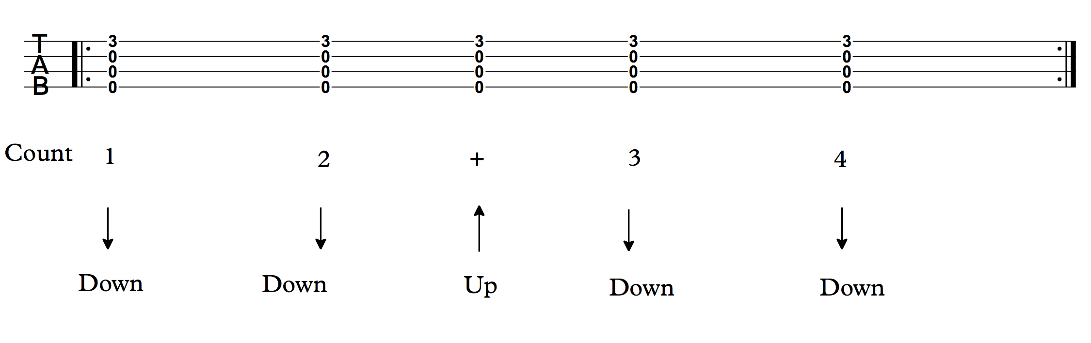 Stum Pattern 2